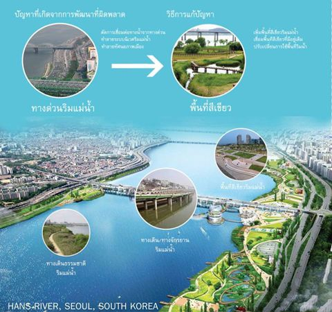 Friends of the River_ภาพที่12