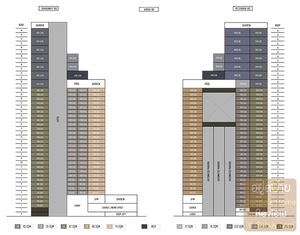 The Lofts Asoke_elevation