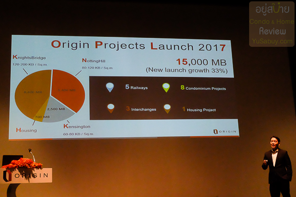 Origin Project Launch 2017