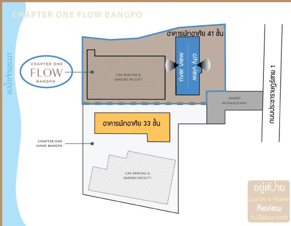 Chapter-One-Flow-Bangpo-Master-Plan-3
