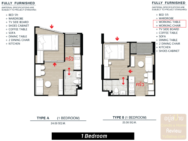 The-Nest-Sukhumvit-71-Room-Plan