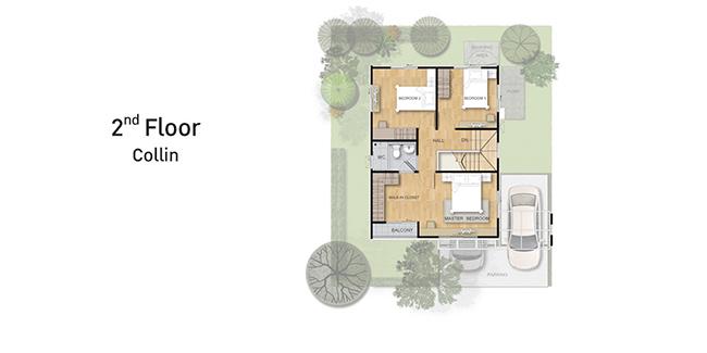 perfect park chaiyaphreuk plan