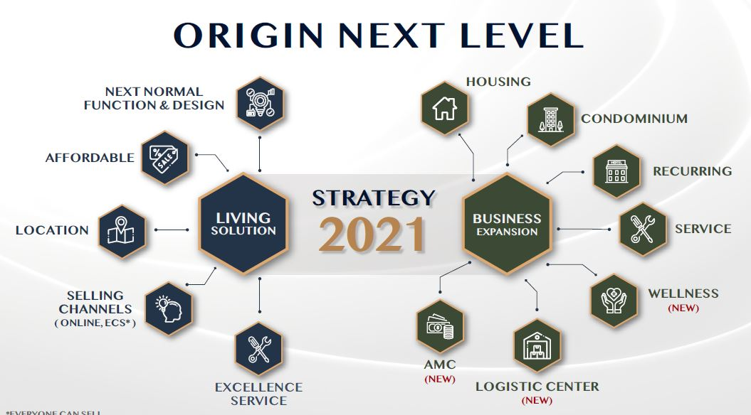 Origin Next Level 2021